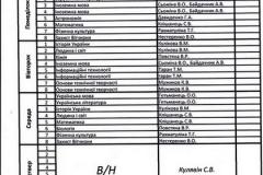 3 курс Ас-14