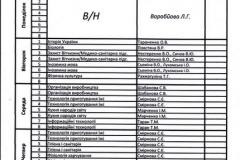3 курс К-24